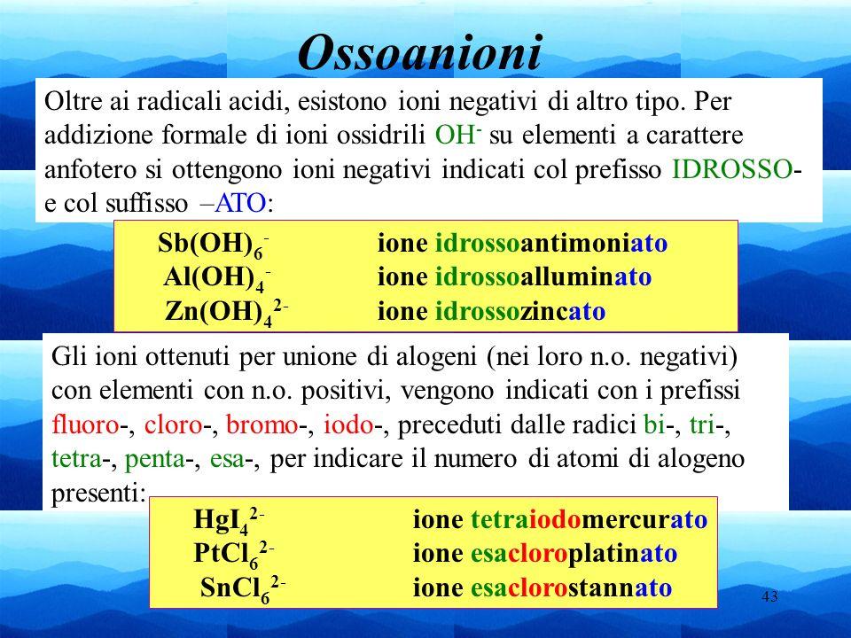 Ossoanioni