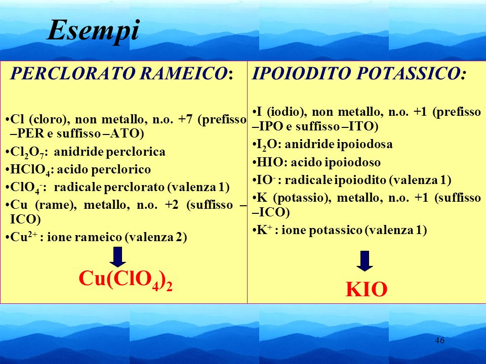 Esempi Cu(ClO4)2 KIO IPOIODITO POTASSICO: PERCLORATO RAMEICO: