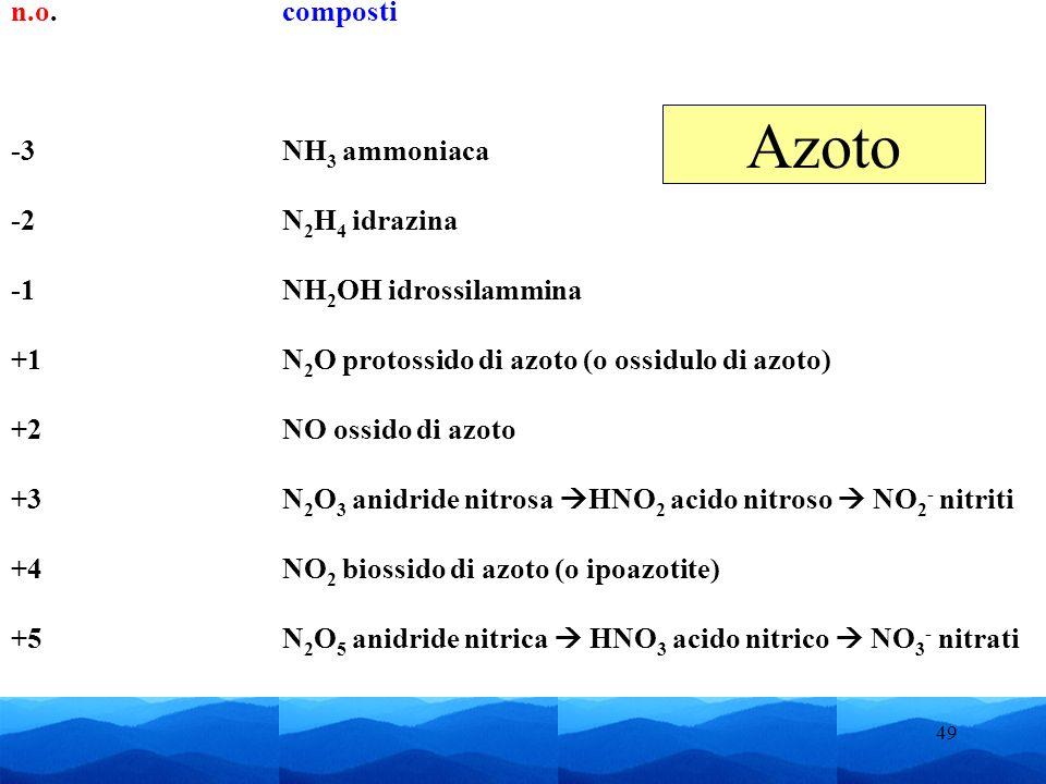 Azoto n.o. composti -3 NH3 ammoniaca -2 N2H4 idrazina -1