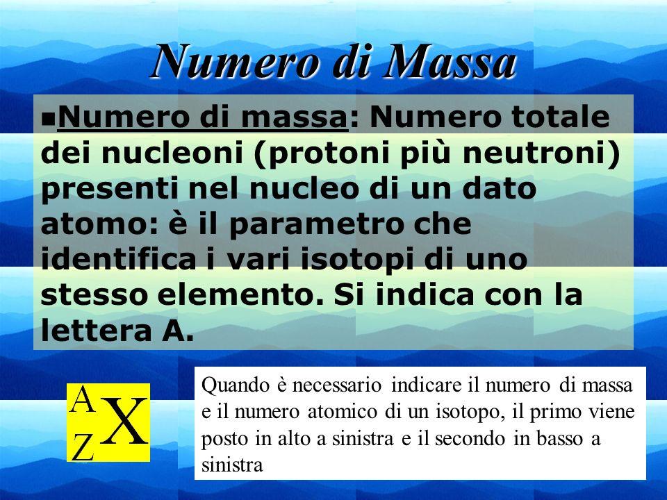 Numero di Massa