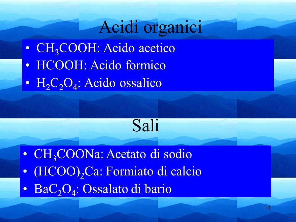 Acidi organici Sali CH3COOH: Acido acetico HCOOH: Acido formico