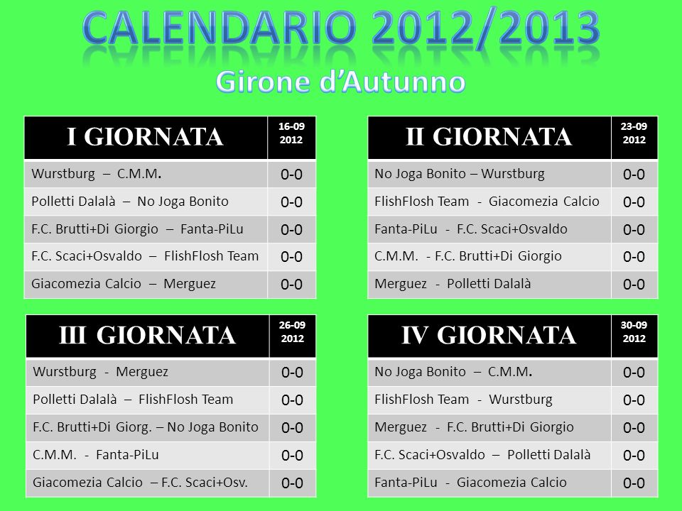 Calendario 2012/2013 Girone d'Autunno I GIORNATA II GIORNATA