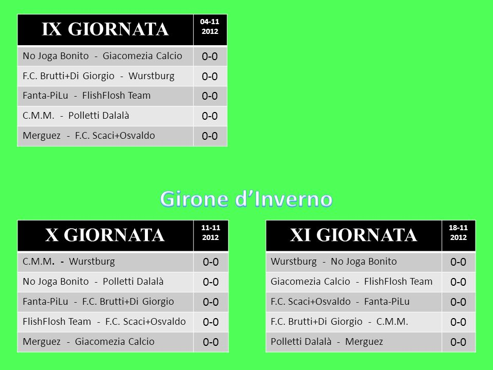 Girone d'Inverno IX GIORNATA X GIORNATA XI GIORNATA 0-0 0-0 0-0