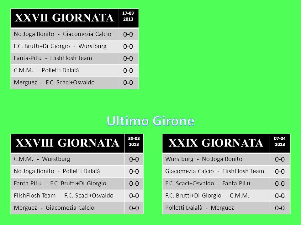 Ultimo Girone XXVII GIORNATA XXVIII GIORNATA XXIX GIORNATA 0-0 0-0 0-0