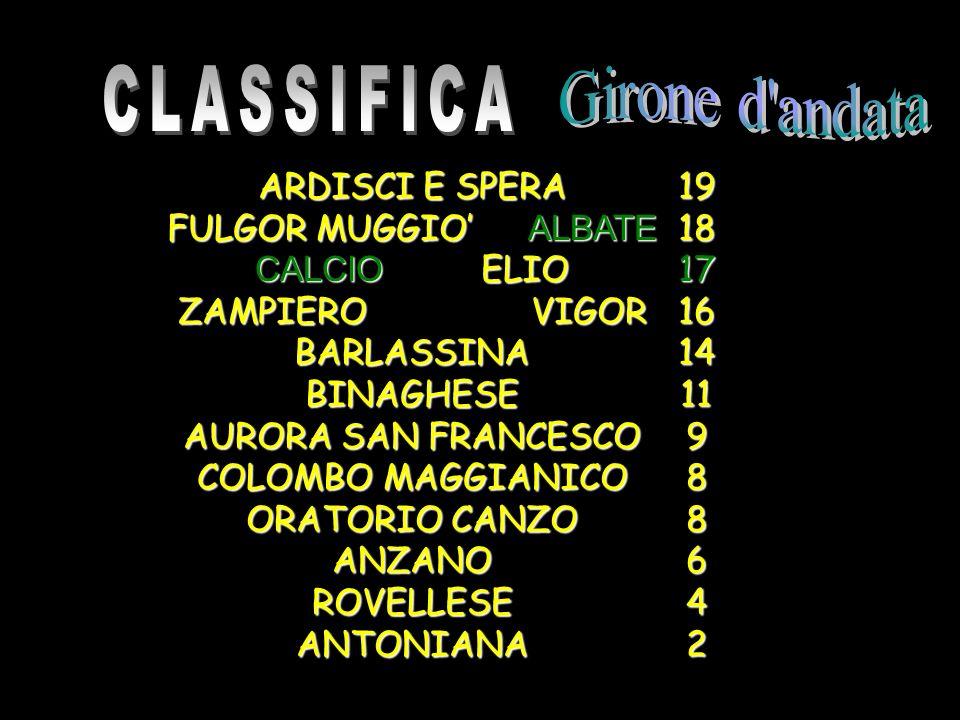 CLASSIFICA Girone d andata