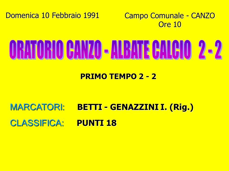 ORATORIO CANZO - ALBATE CALCIO 2 - 2