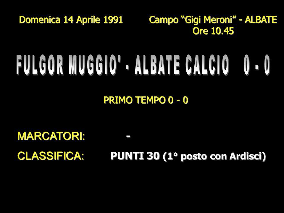 FULGOR MUGGIO - ALBATE CALCIO 0 - 0