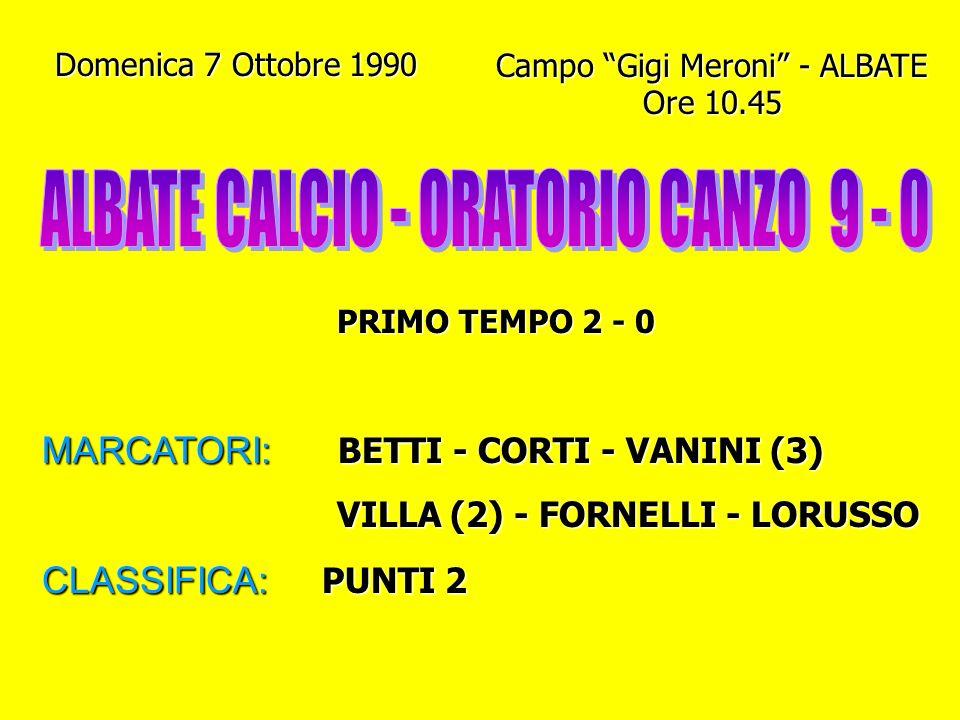 ALBATE CALCIO - ORATORIO CANZO 9 - 0