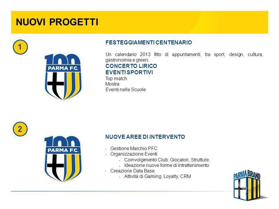 NUOVI PROGETTI 1 2 FESTEGGIAMENTI CENTENARIO CONCERTO LIRICO