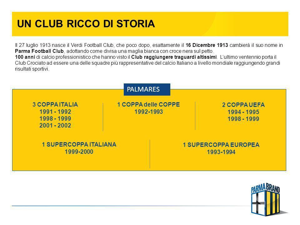 UN CLUB RICCO DI STORIA PALMARES 3 COPPA ITALIA 1991 - 1992