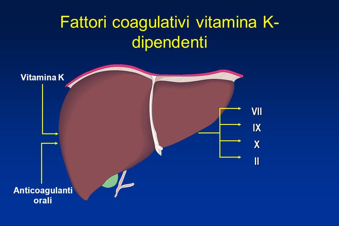 Fattori coagulativi vitamina K-dipendenti