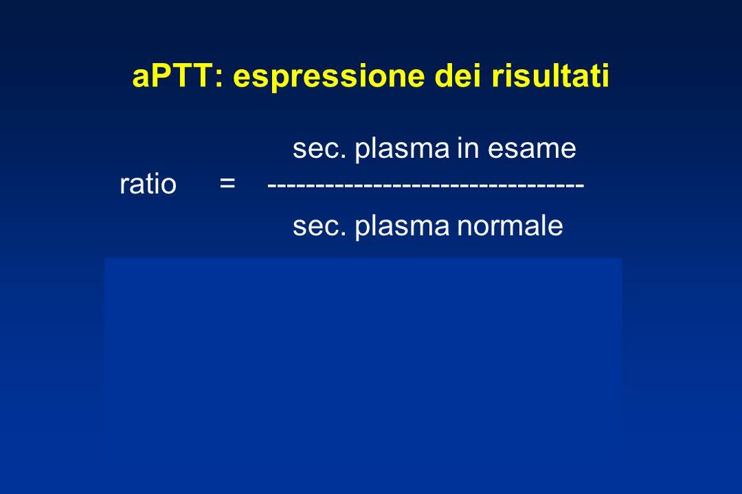 aPTT: espressione dei risultati