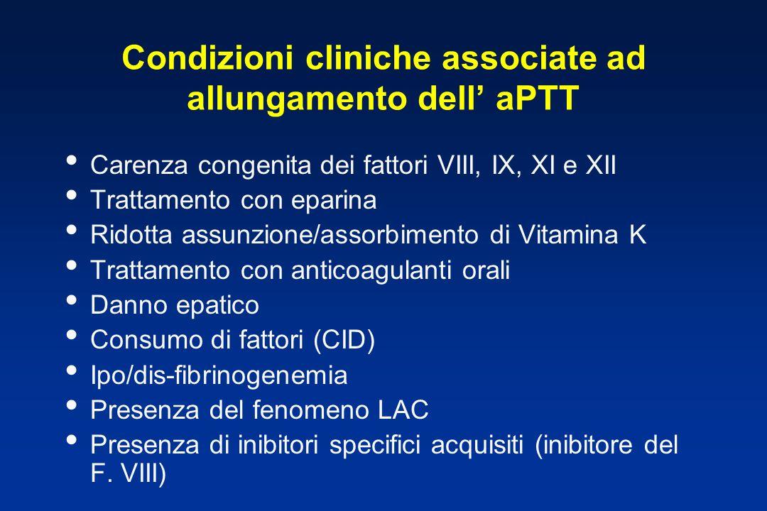 Condizioni cliniche associate ad allungamento dell' aPTT