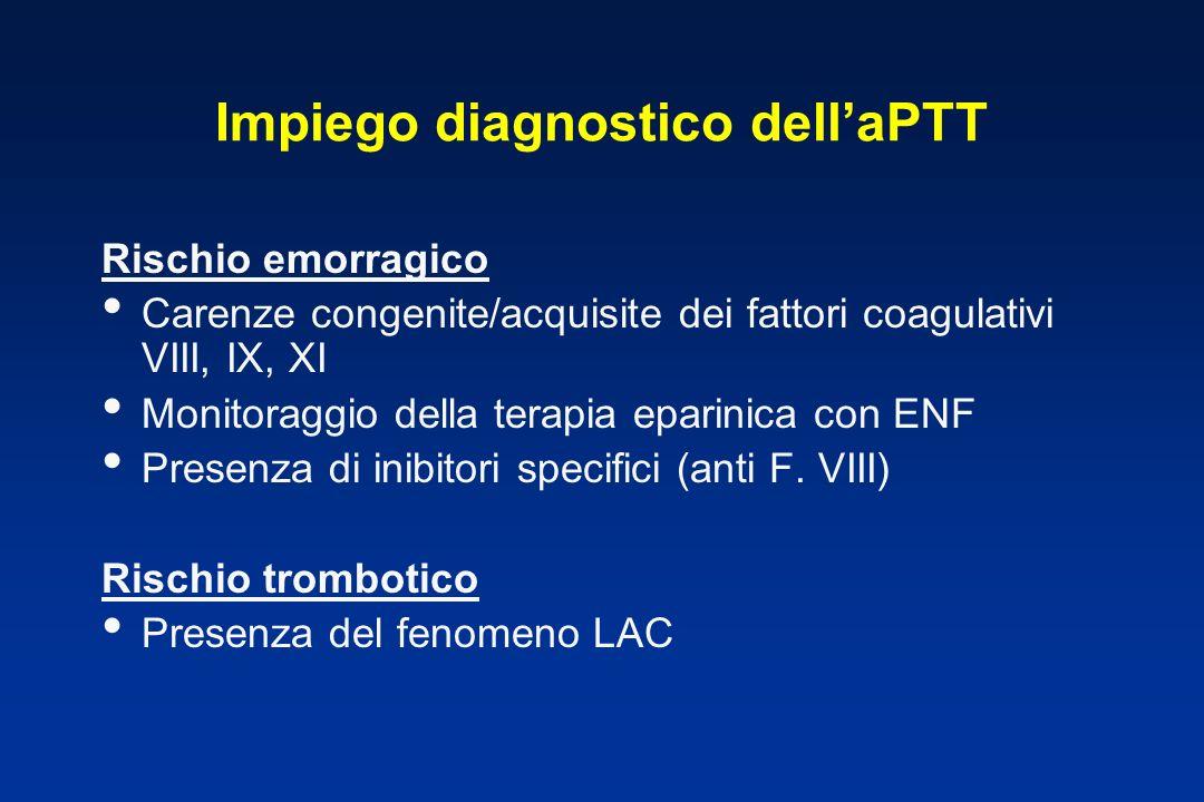 Impiego diagnostico dell'aPTT