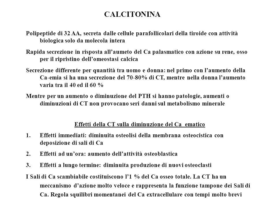 Effetti della CT sulla diminuzione del Ca ematico