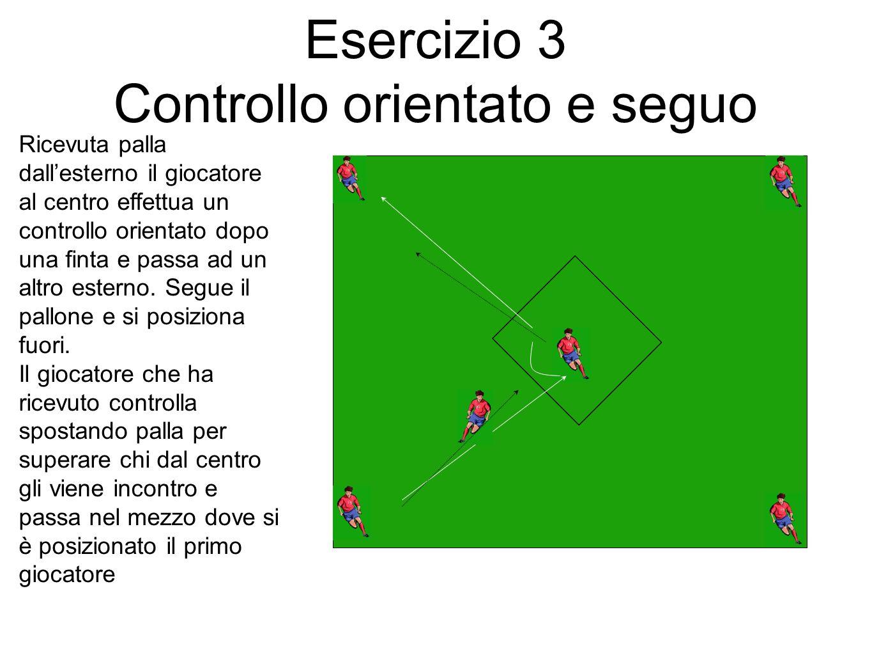 Esercizio 3 Controllo orientato e seguo