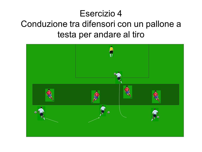 Esercizio 4 Conduzione tra difensori con un pallone a testa per andare al tiro