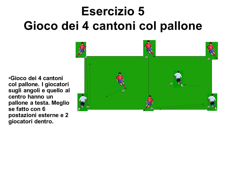 Esercizio 5 Gioco dei 4 cantoni col pallone