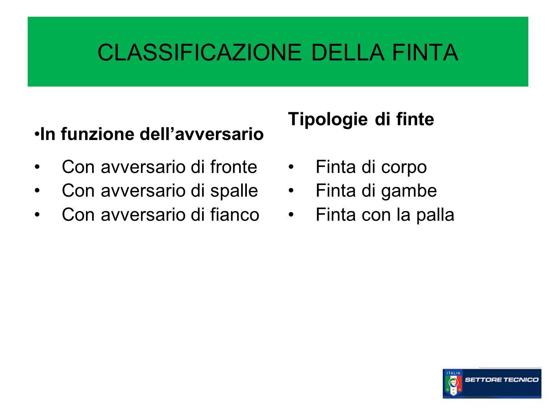 CLASSIFICAZIONE DELLA FINTA