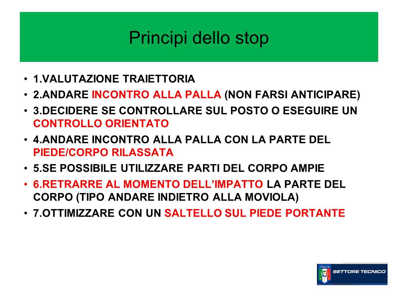 Principi dello stop 1.VALUTAZIONE TRAIETTORIA