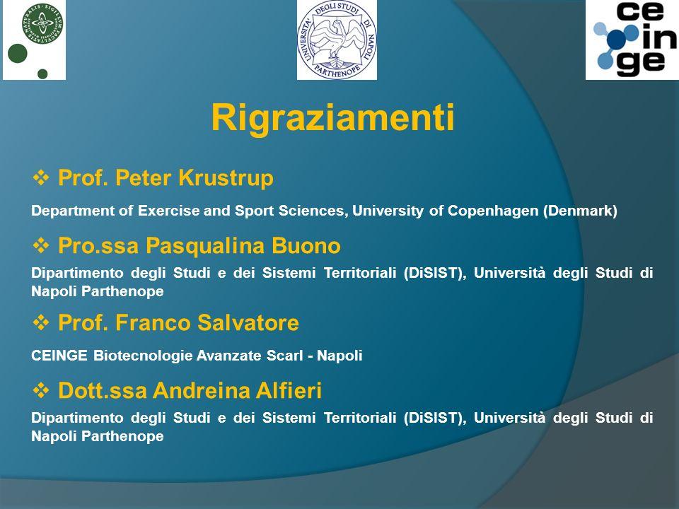 Rigraziamenti Prof. Peter Krustrup Pro.ssa Pasqualina Buono