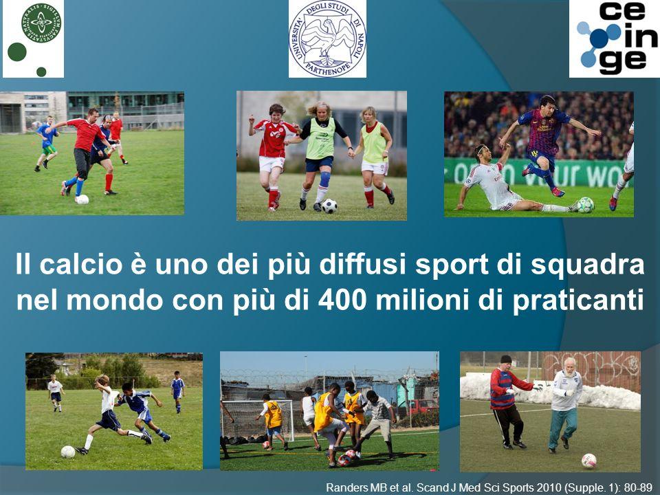 Il calcio è uno dei più diffusi sport di squadra nel mondo con più di 400 milioni di praticanti