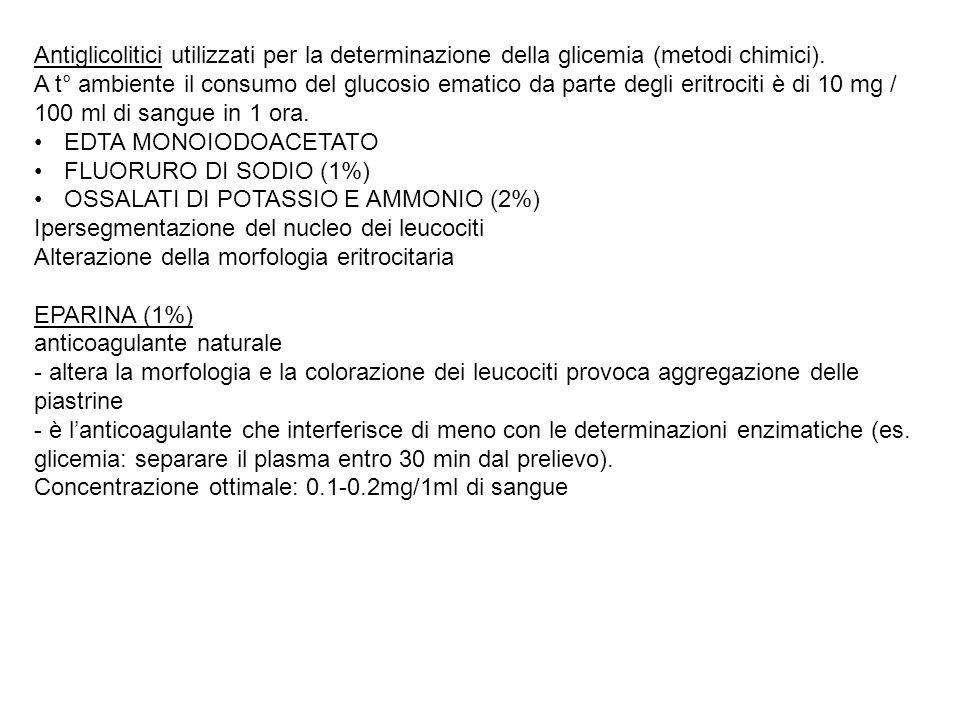 Antiglicolitici utilizzati per la determinazione della glicemia (metodi chimici).