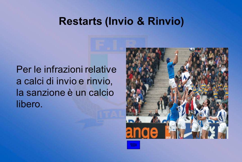 Restarts (Invio & Rinvio)
