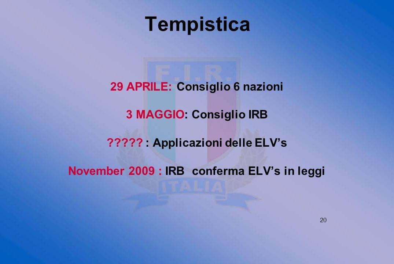 Tempistica 29 APRILE: Consiglio 6 nazioni 3 MAGGIO: Consiglio IRB