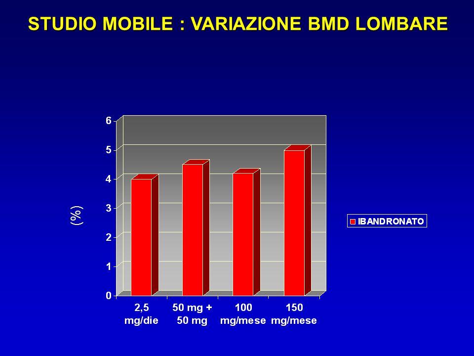 STUDIO MOBILE : VARIAZIONE BMD LOMBARE