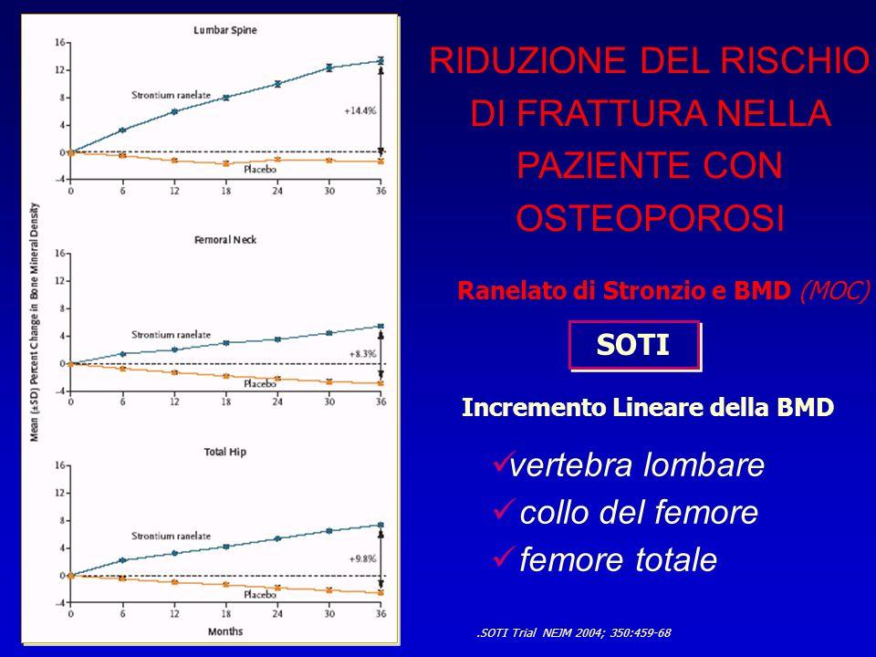RIDUZIONE DEL RISCHIO DI FRATTURA NELLA PAZIENTE CON OSTEOPOROSI