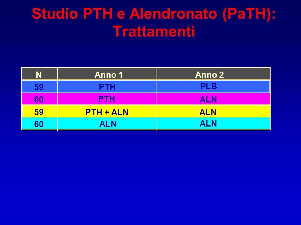 Studio PTH e Alendronato (PaTH): Trattamenti