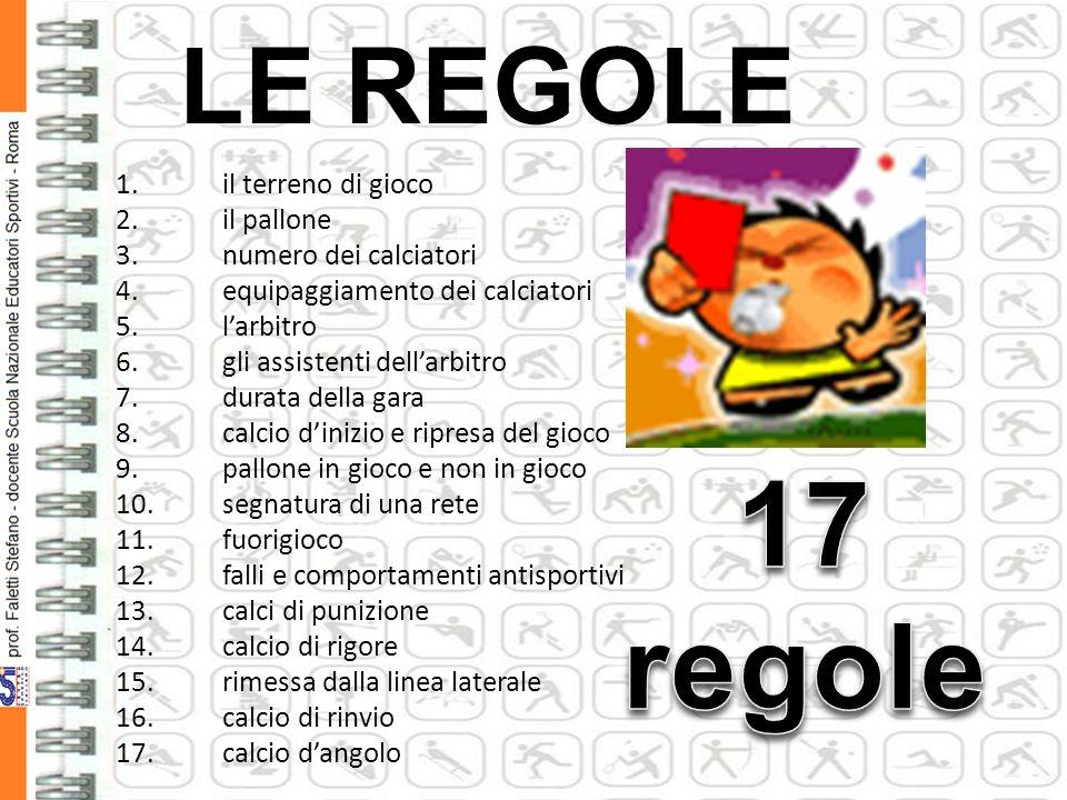 17 regole LE REGOLE il terreno di gioco il pallone