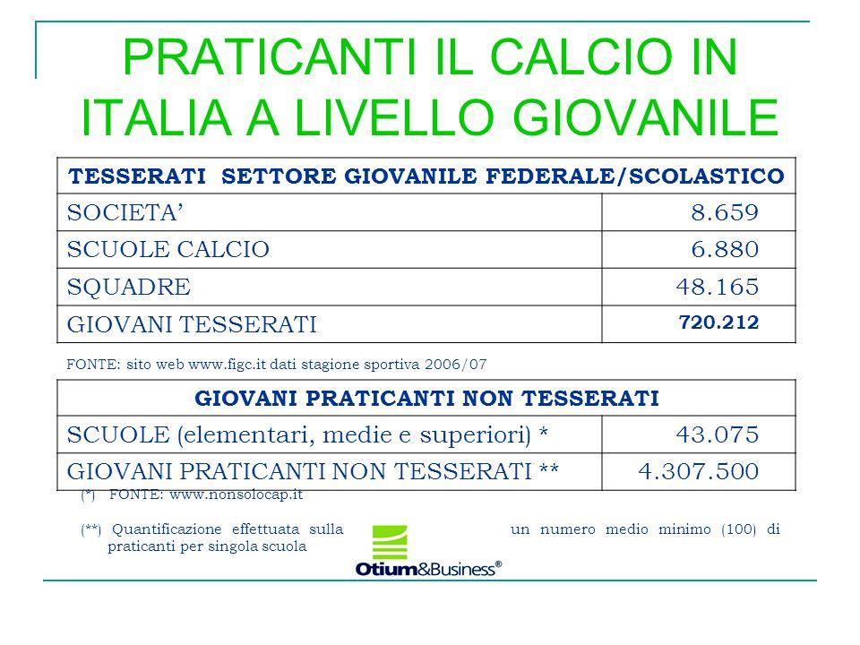 PRATICANTI IL CALCIO IN ITALIA A LIVELLO GIOVANILE