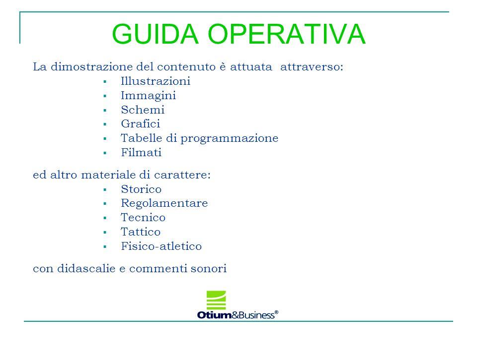 GUIDA OPERATIVA La dimostrazione del contenuto è attuata attraverso:
