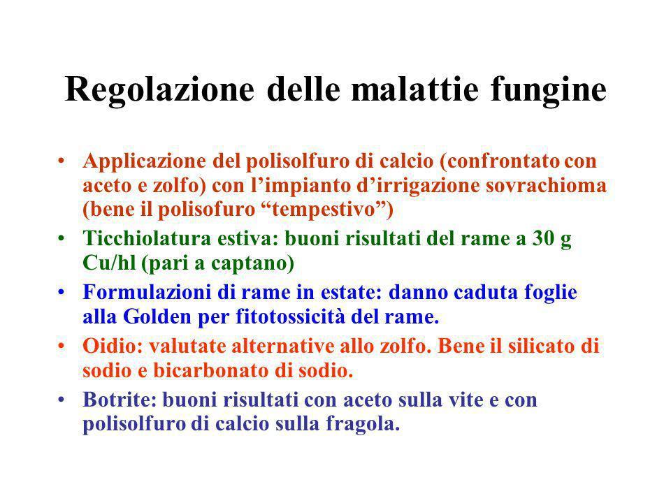 Regolazione delle malattie fungine