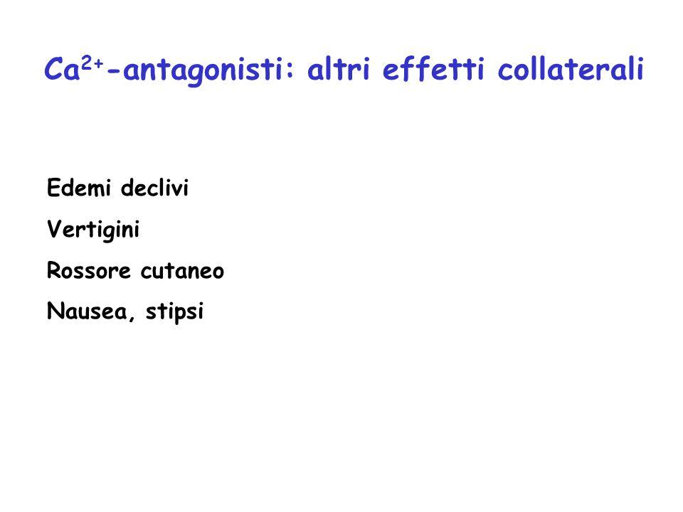 Ca2+-antagonisti: altri effetti collaterali