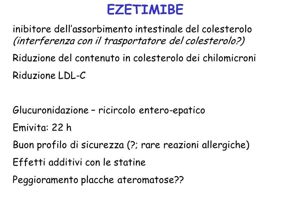 EZETIMIBE inibitore dell'assorbimento intestinale del colesterolo (interferenza con il trasportatore del colesterolo )