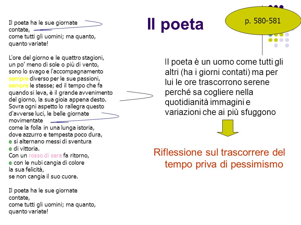 Il poeta p. 580-581. Il poeta ha le sue giornate. contate, come tutti gli uomini; ma quanto, quanto variate!