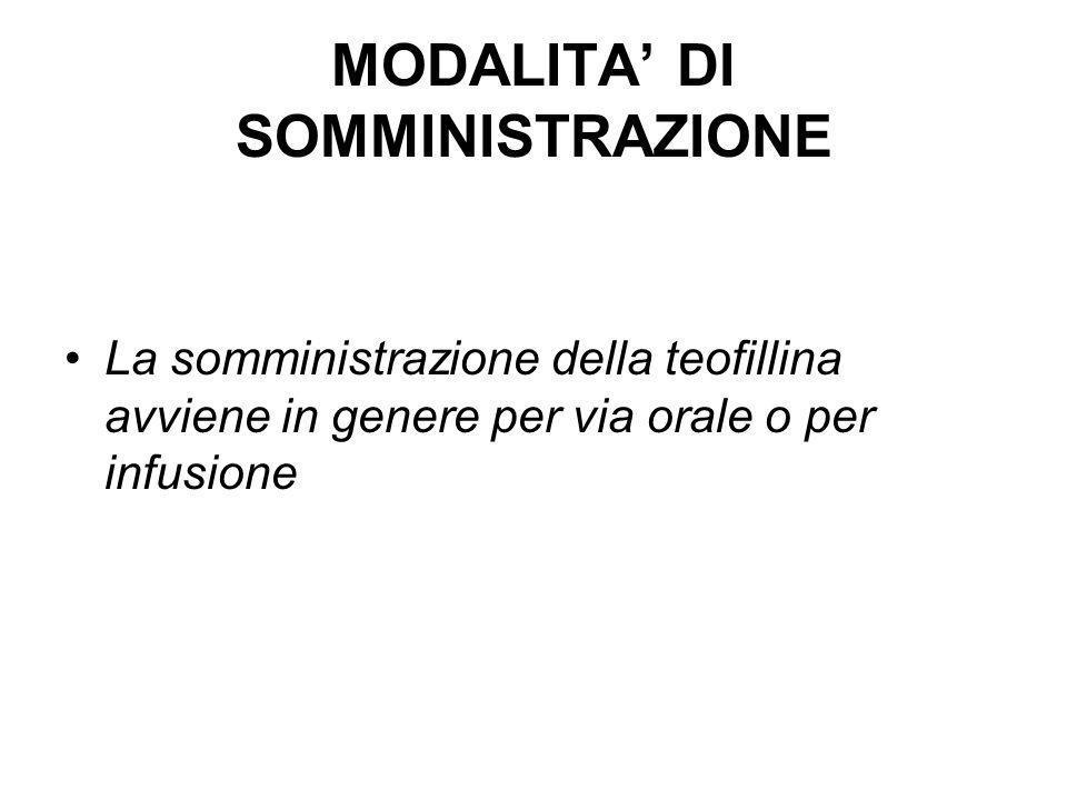 MODALITA' DI SOMMINISTRAZIONE