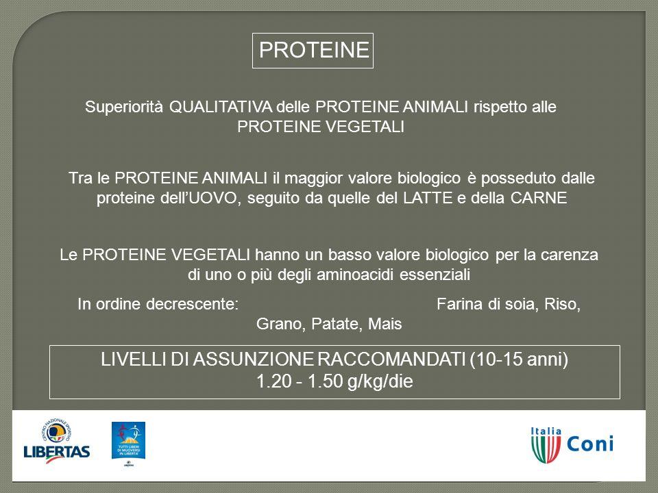 PROTEINE Superiorità QUALITATIVA delle PROTEINE ANIMALI rispetto alle PROTEINE VEGETALI.