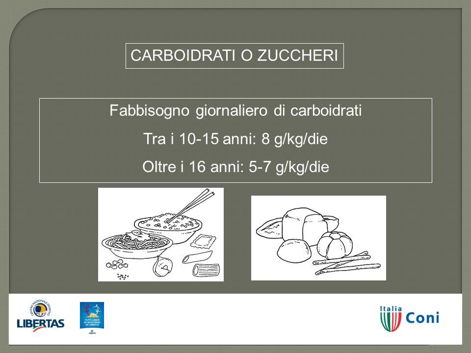 Fabbisogno giornaliero di carboidrati Tra i 10-15 anni: 8 g/kg/die