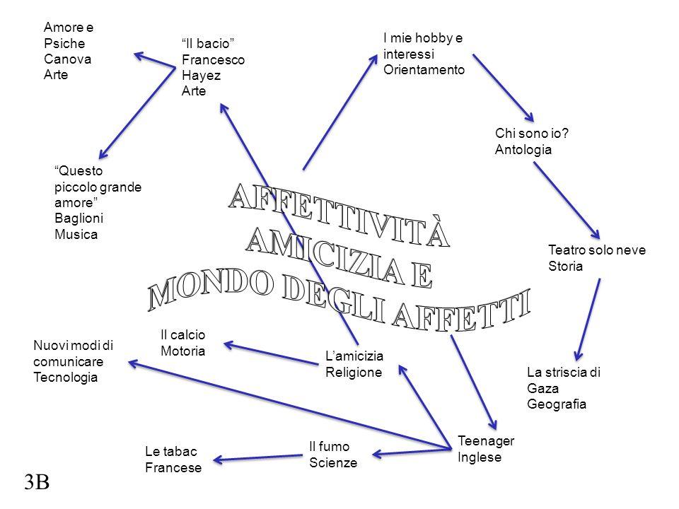 AFFETTIVITà AMICIZIA E MONDO DEGLI AFFETTI
