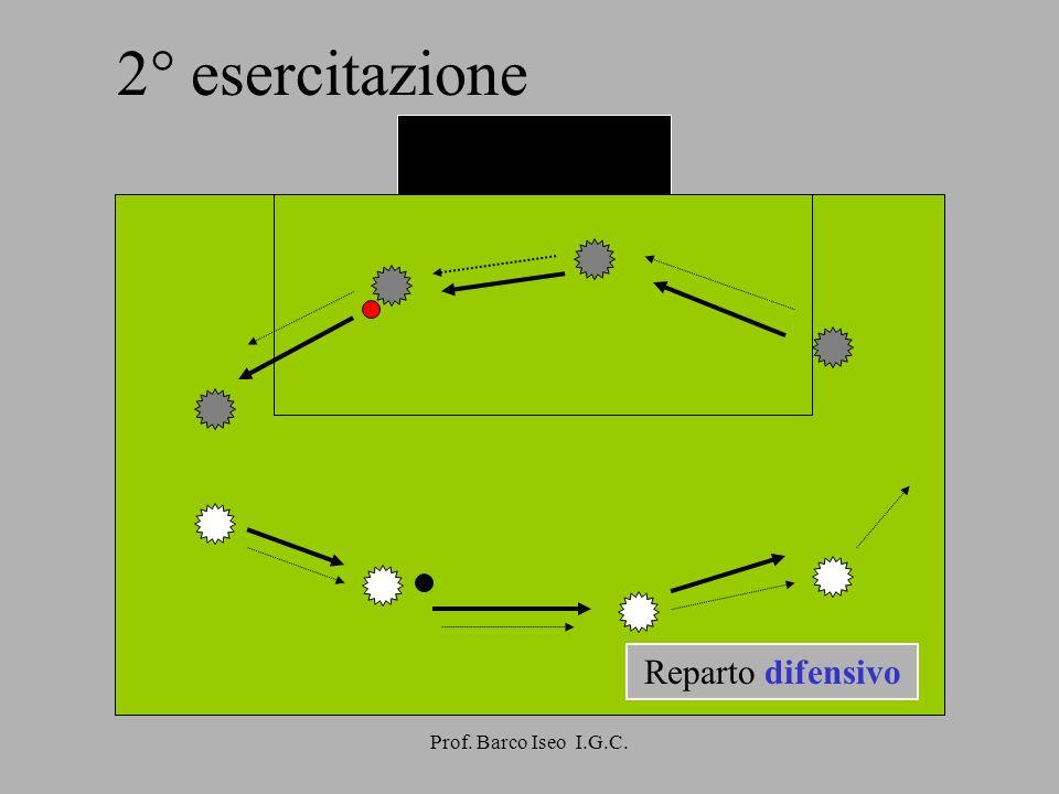 2° esercitazione Reparto difensivo Prof. Barco Iseo I.G.C.