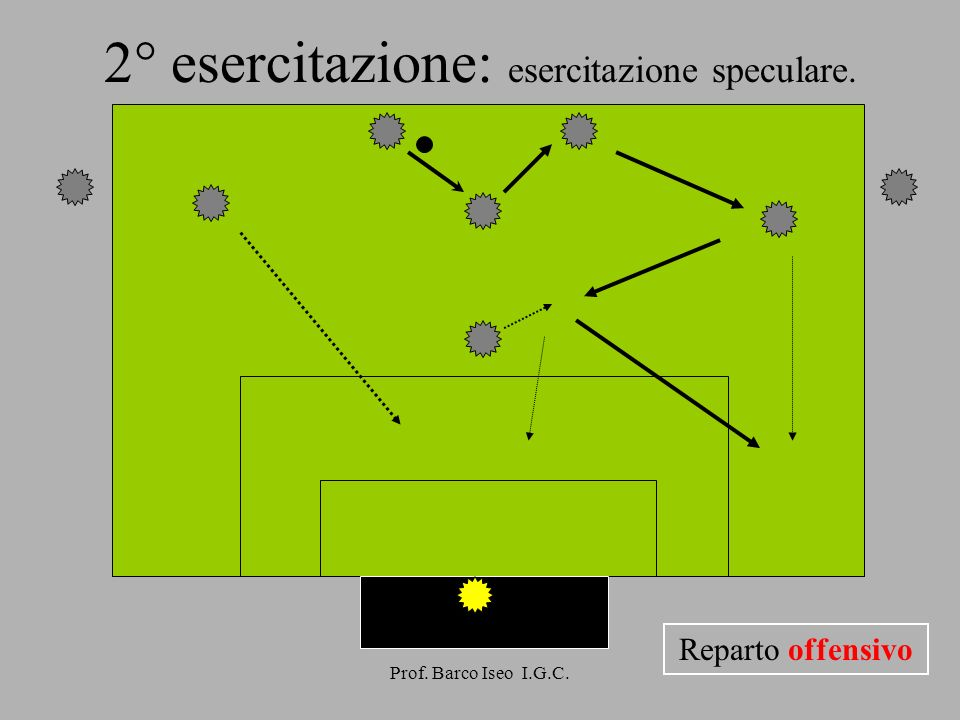2° esercitazione: esercitazione speculare.