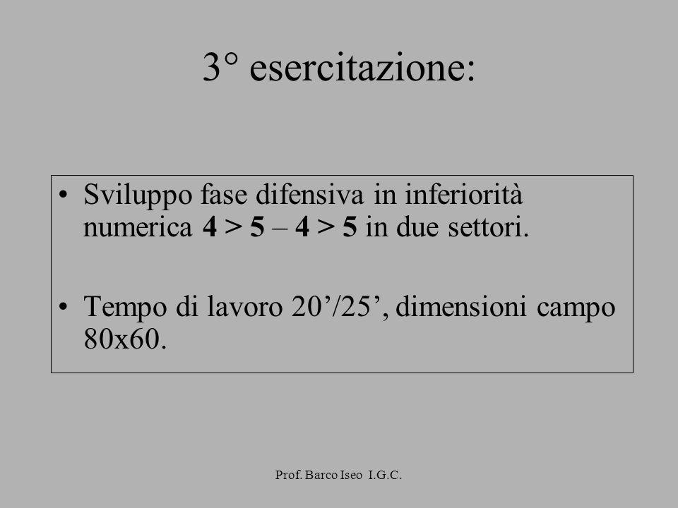 3° esercitazione: Sviluppo fase difensiva in inferiorità numerica 4 > 5 – 4 > 5 in due settori. Tempo di lavoro 20'/25', dimensioni campo 80x60.