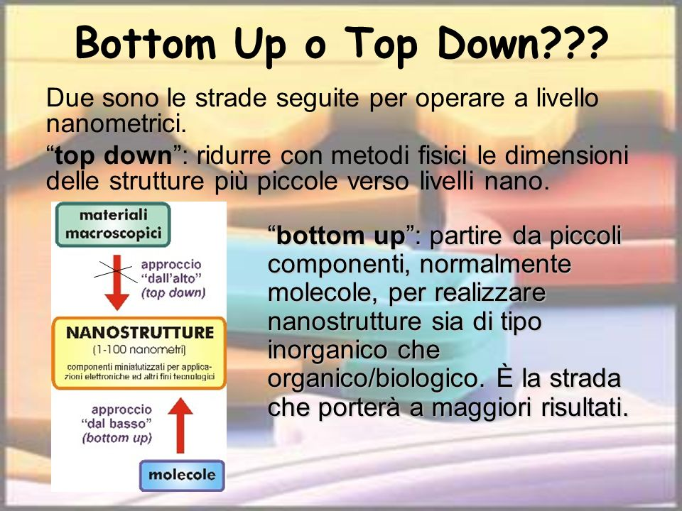 Bottom Up o Top Down Due sono le strade seguite per operare a livello nanometrici.