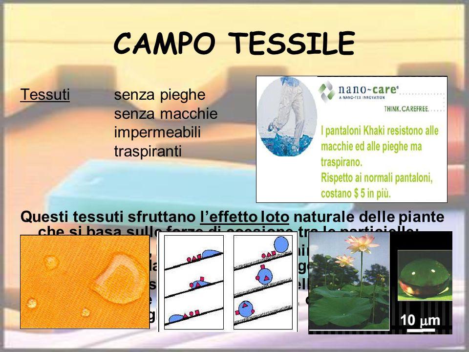 CAMPO TESSILE Tessuti senza pieghe senza macchie impermeabili