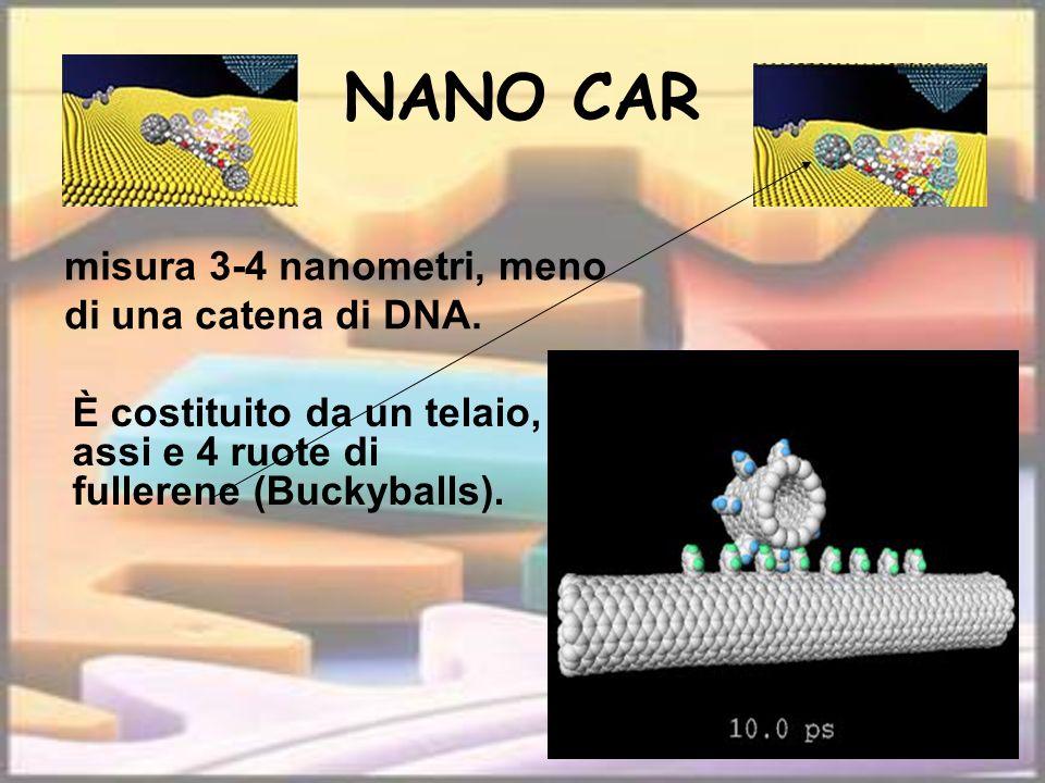 NANO CAR misura 3-4 nanometri, meno di una catena di DNA.