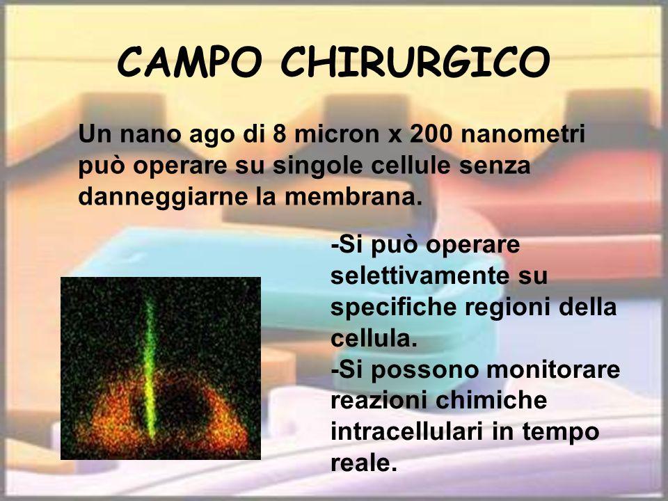 CAMPO CHIRURGICO Un nano ago di 8 micron x 200 nanometri può operare su singole cellule senza danneggiarne la membrana.